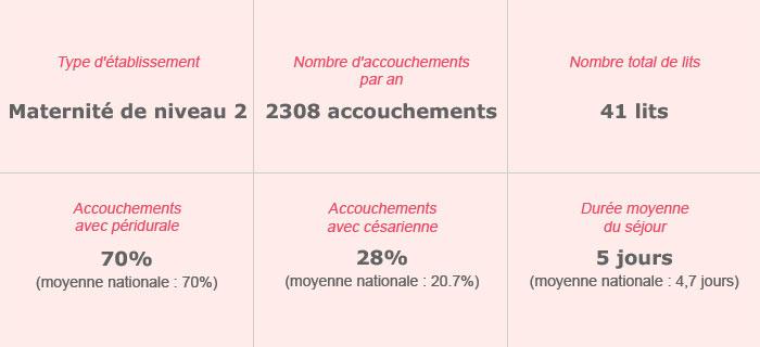 Groupe Hospitalier Pitié-Salpêtrière (AP-HP) – Maternité