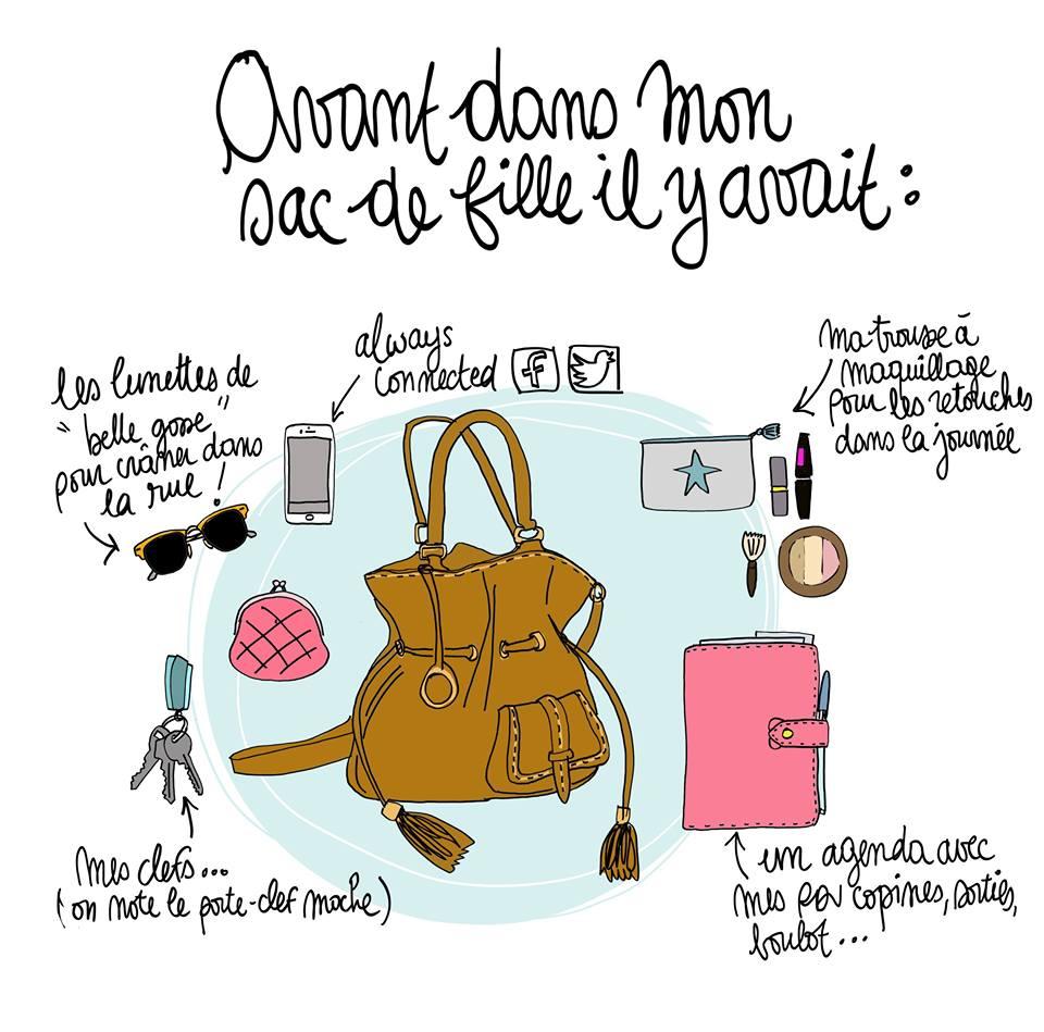 ton sac avant la grossesse