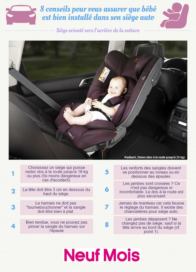 L 39 infographie qui nous dit tout sur le si ge auto afin de for Siege auto bebe 8 mois