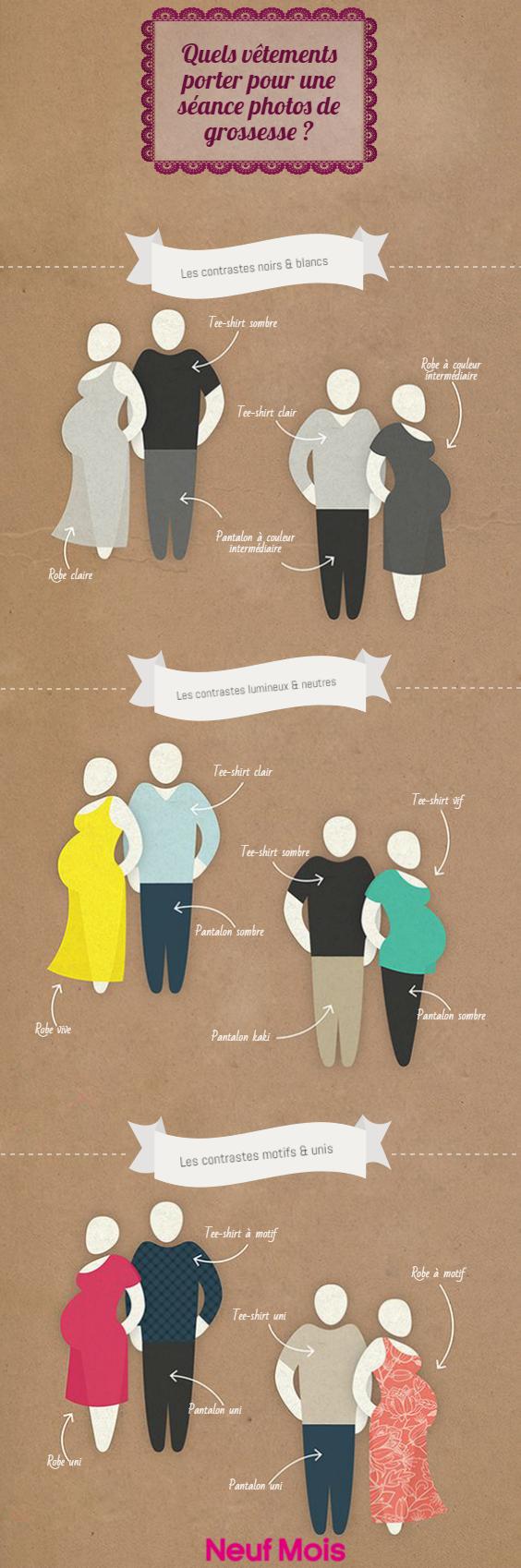 quel vetements pour seances photos de grossesse infographie