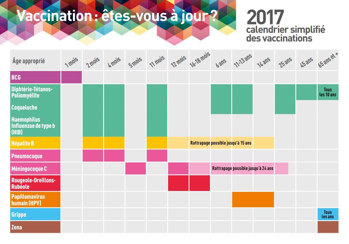 calendrier vaccins 2017