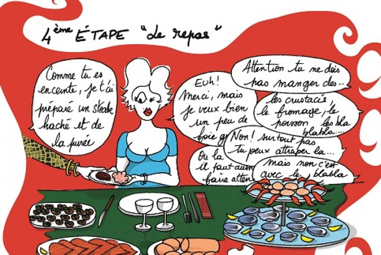 Invitation Repas De Noel Humour Cadeaux De Noel Populaires