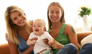 L'adoption homoparentale dans le monde