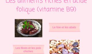 L'infographie parfaite pour connaître les aliments riches en acide folique essentiels durant la grossesse